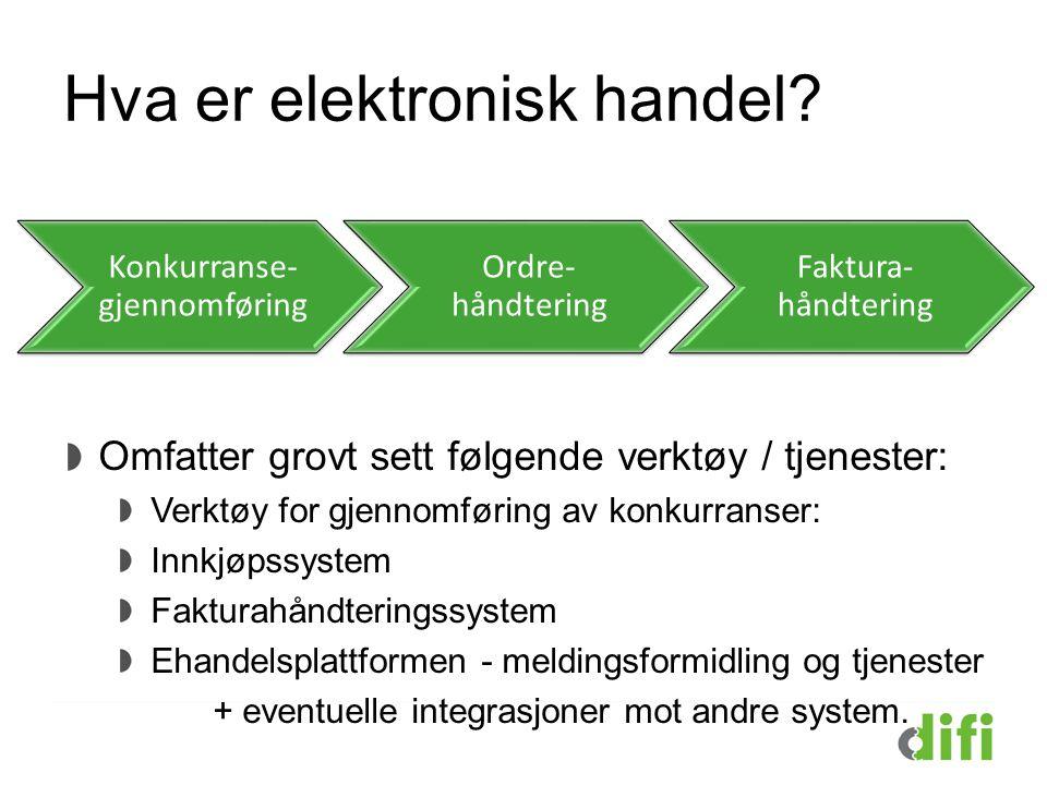 Hva er elektronisk handel