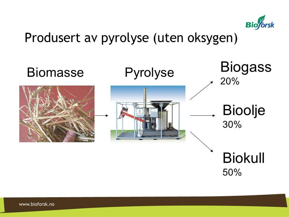Produsert av pyrolyse (uten oksygen)