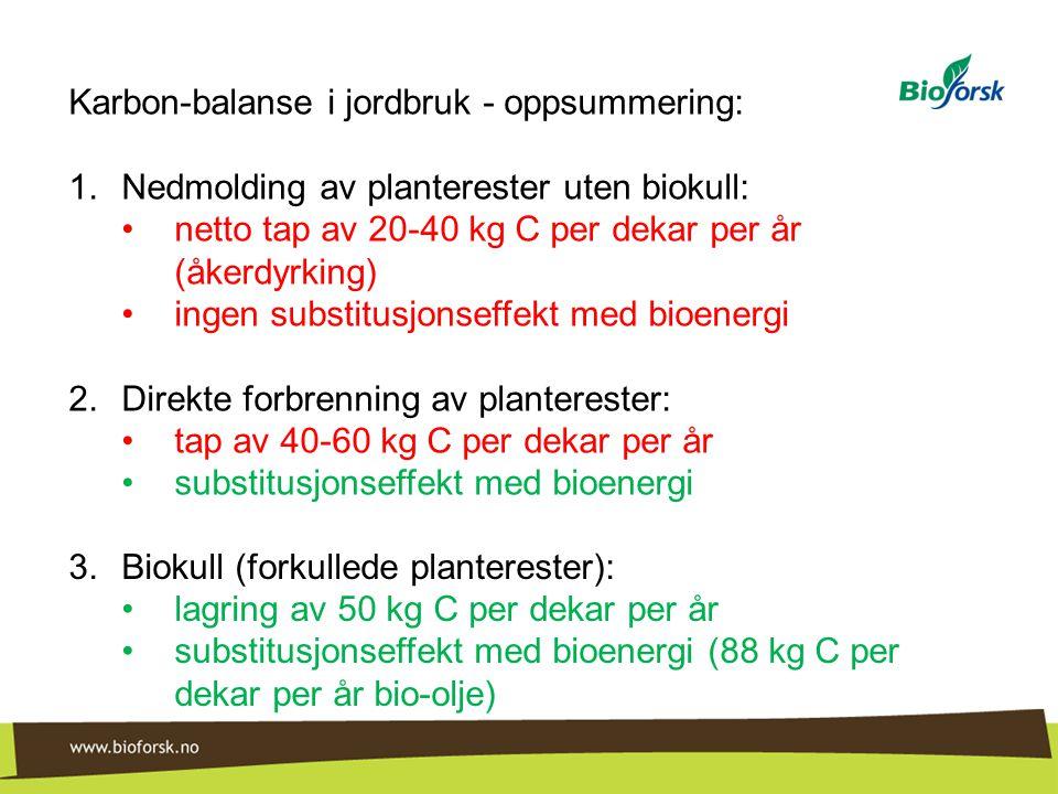 Karbon-balanse i jordbruk - oppsummering: