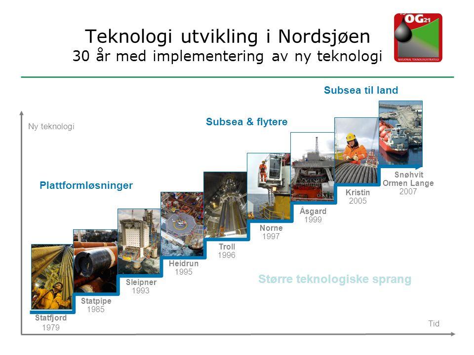 15 Teknologi utvikling i Nordsjøen 30 år med implementering av ny teknologi. Subsea til land. Ny teknologi.
