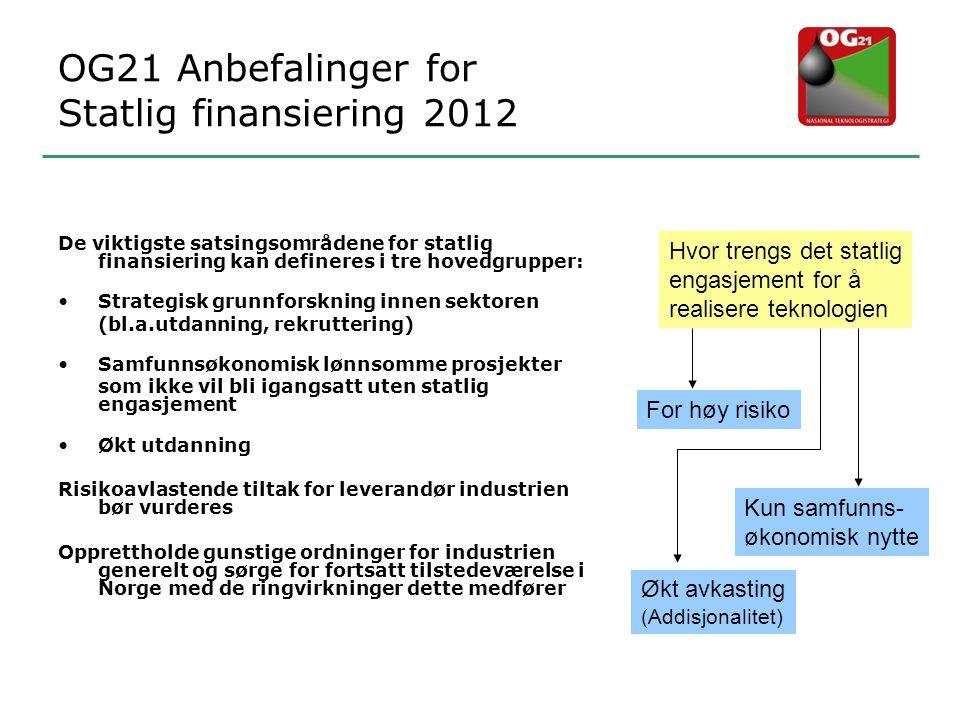 OG21 Anbefalinger for Statlig finansiering 2012