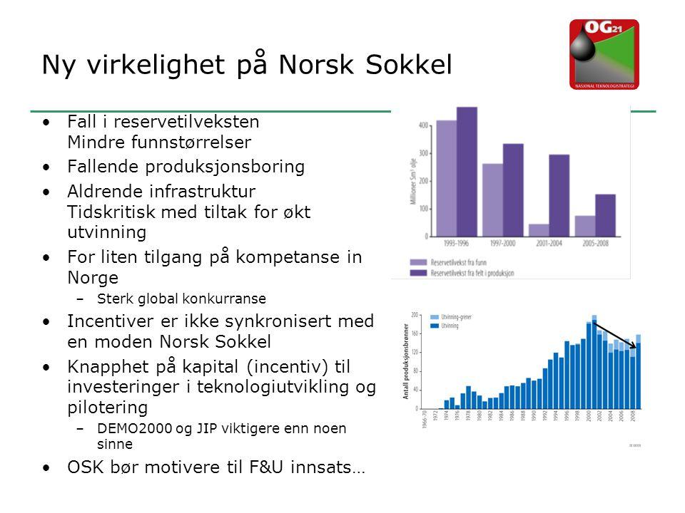Ny virkelighet på Norsk Sokkel