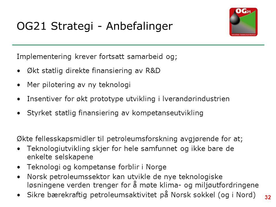 OG21 Strategi - Anbefalinger