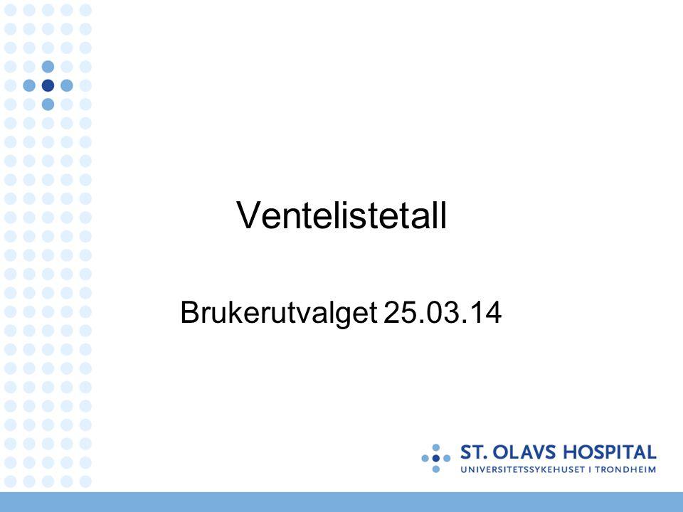 Ventelistetall Brukerutvalget 25.03.14