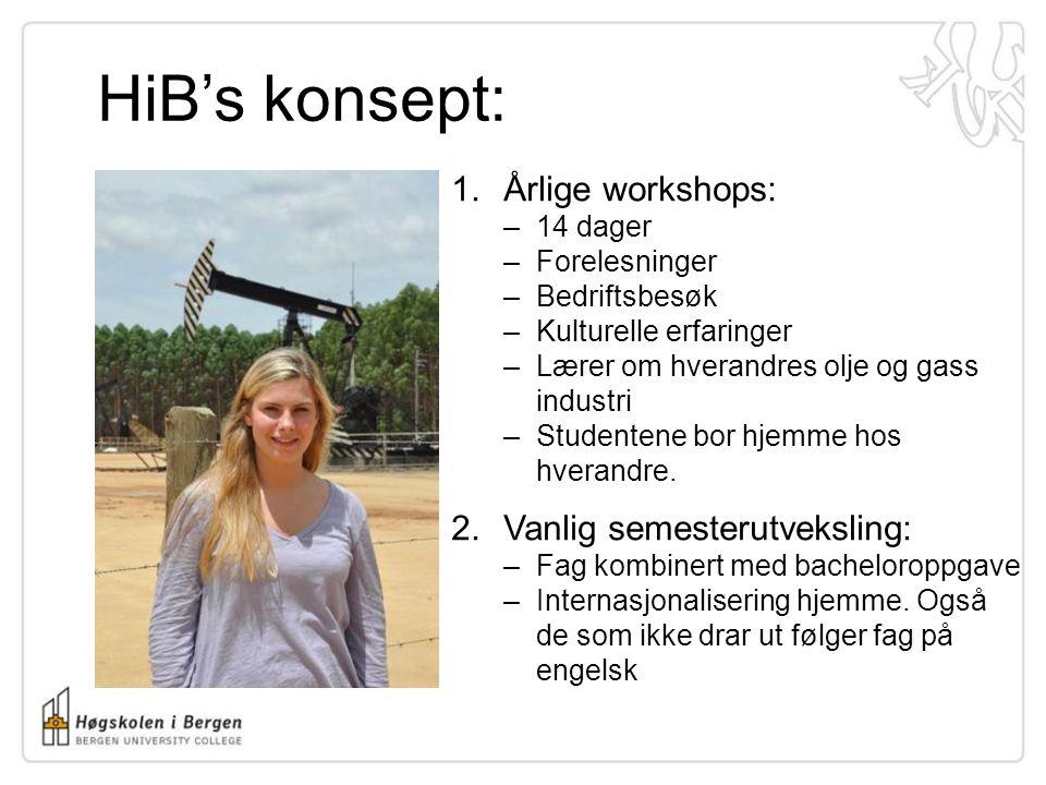 HiB's konsept: Årlige workshops: Vanlig semesterutveksling: 14 dager