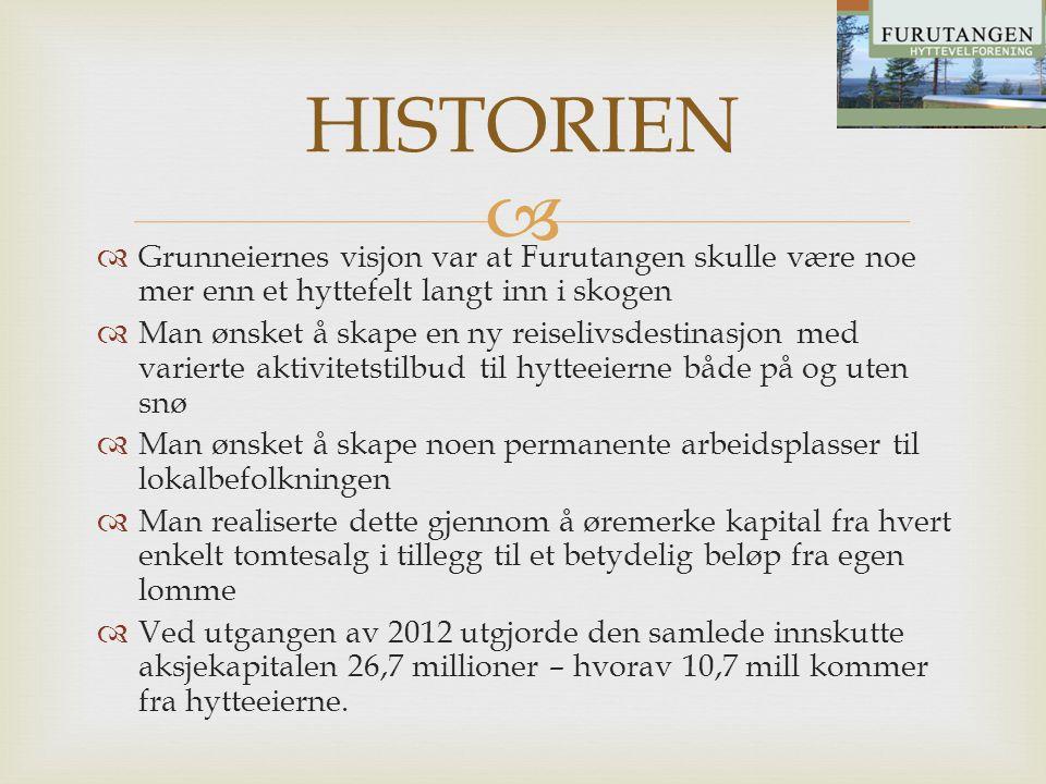 HISTORIEN Grunneiernes visjon var at Furutangen skulle være noe mer enn et hyttefelt langt inn i skogen.
