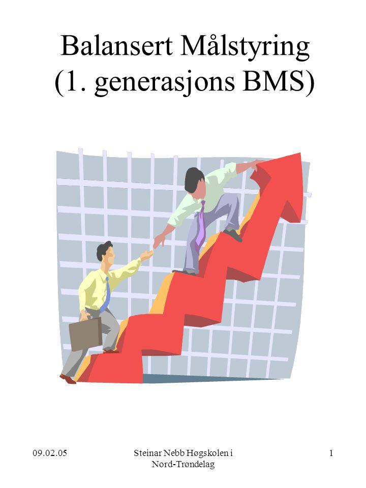 Balansert Målstyring (1. generasjons BMS)