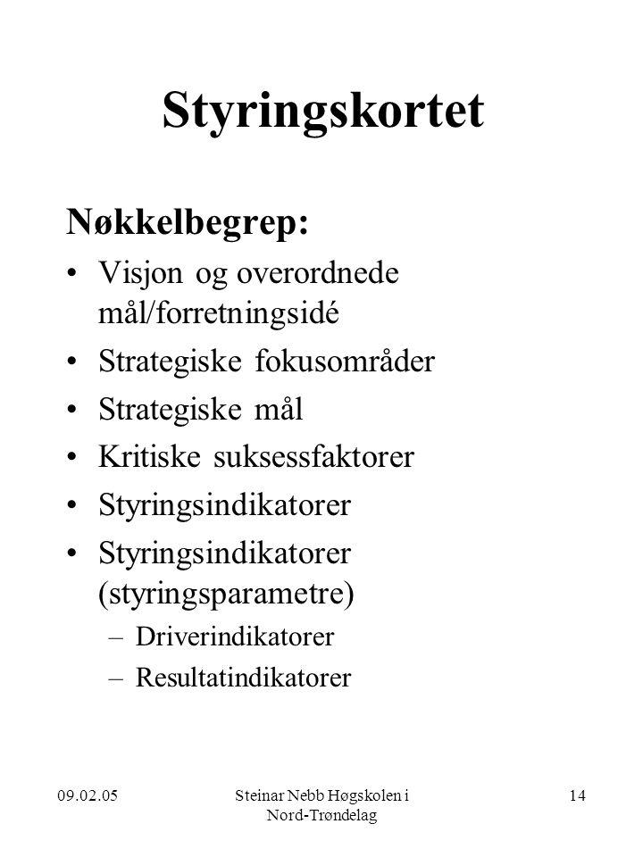 Steinar Nebb Høgskolen i Nord-Trøndelag
