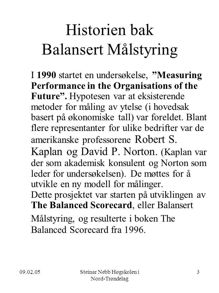 Historien bak Balansert Målstyring
