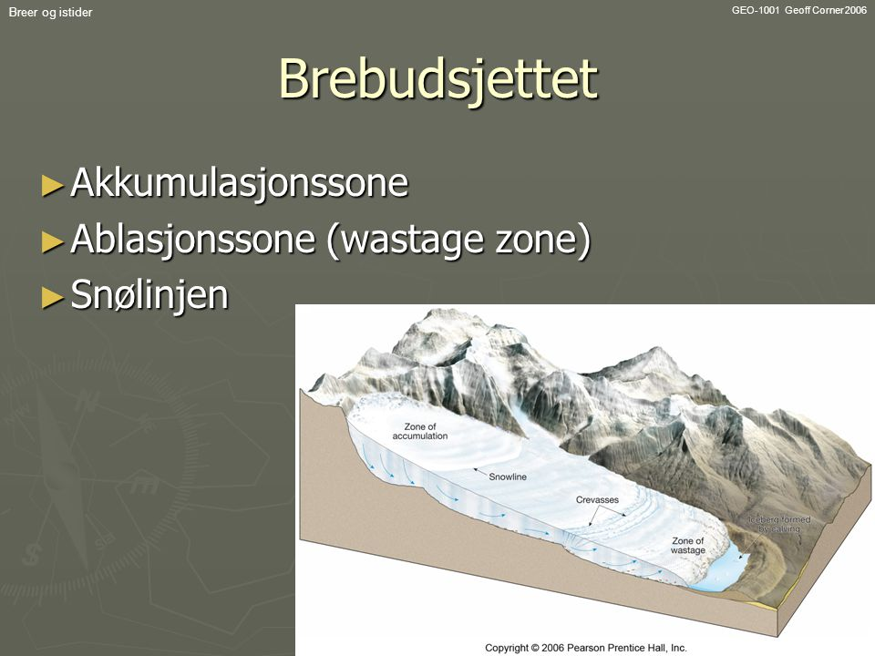 Brebudsjettet Akkumulasjonssone Ablasjonssone (wastage zone) Snølinjen