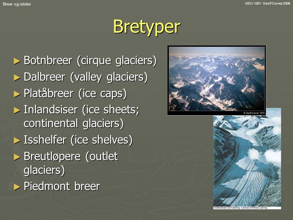 Bretyper Botnbreer (cirque glaciers) Dalbreer (valley glaciers)