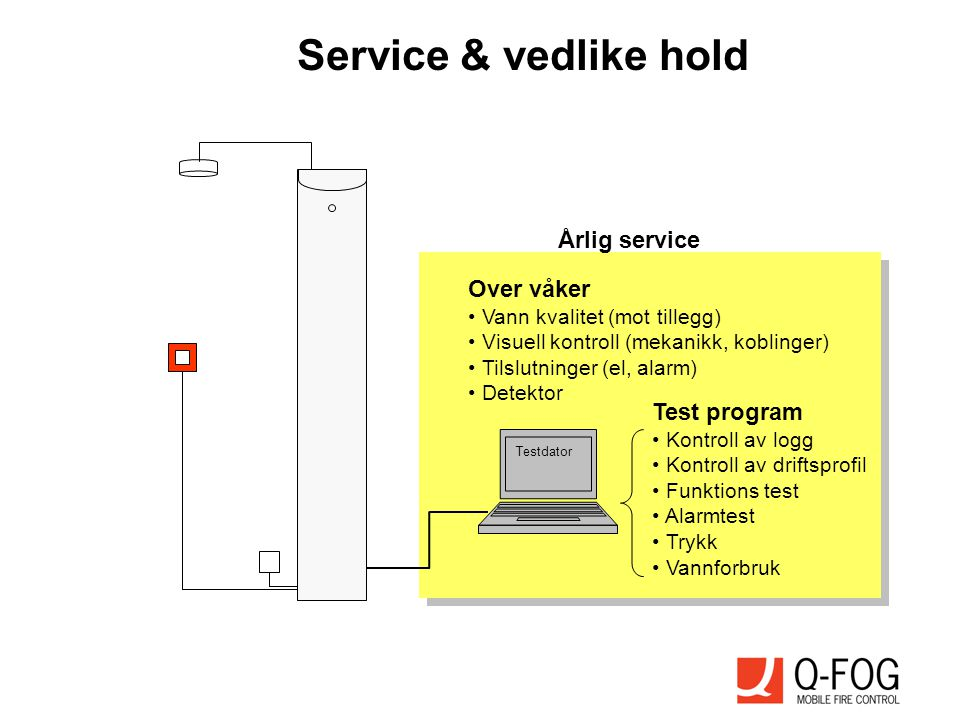 Service & vedlike hold Årlig service Over våker Test program