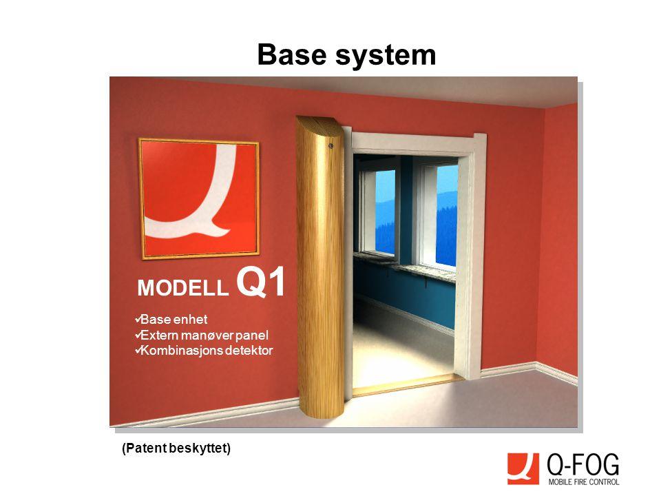 Base system MODELL Q1 Base enhet Extern manøver panel