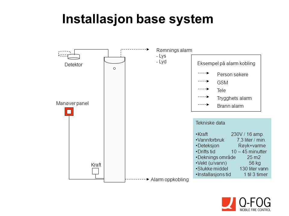 Installasjon base system