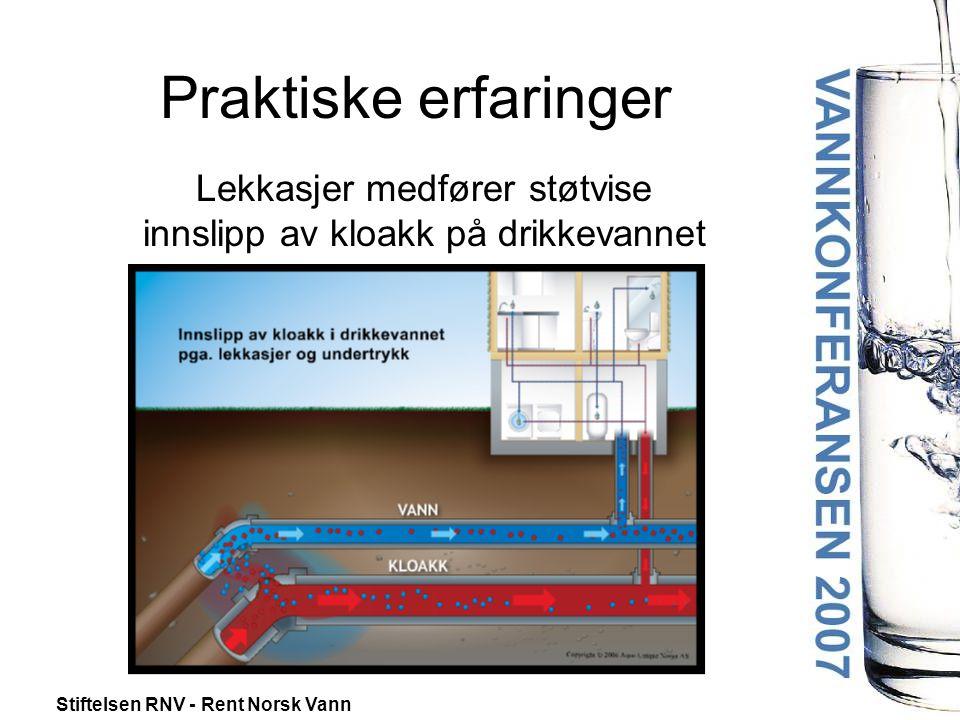 Lekkasjer medfører støtvise innslipp av kloakk på drikkevannet