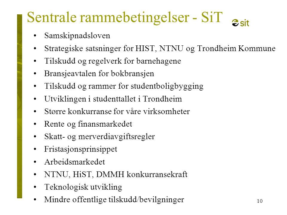 Sentrale rammebetingelser - SiT