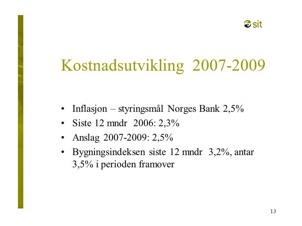 Kostnadsutvikling 2007-2009 Inflasjon – styringsmål Norges Bank 2,5%