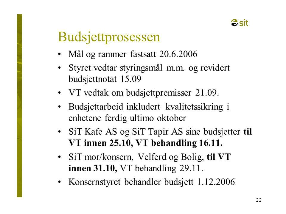 Budsjettprosessen Mål og rammer fastsatt 20.6.2006