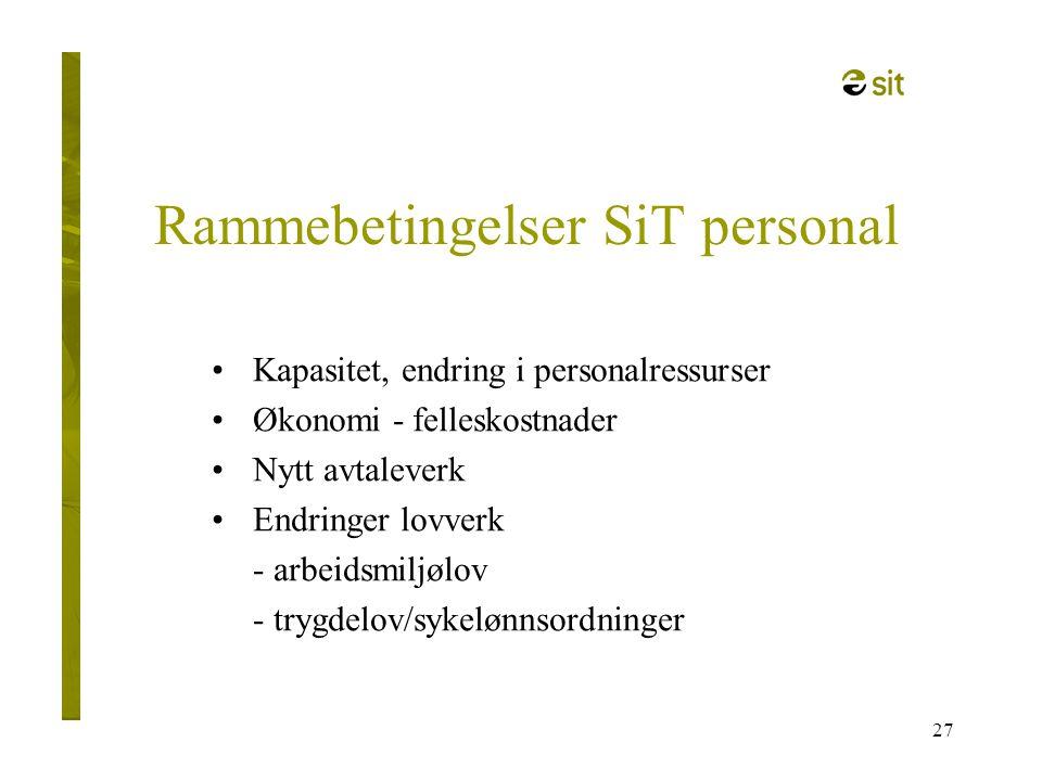 Rammebetingelser SiT personal