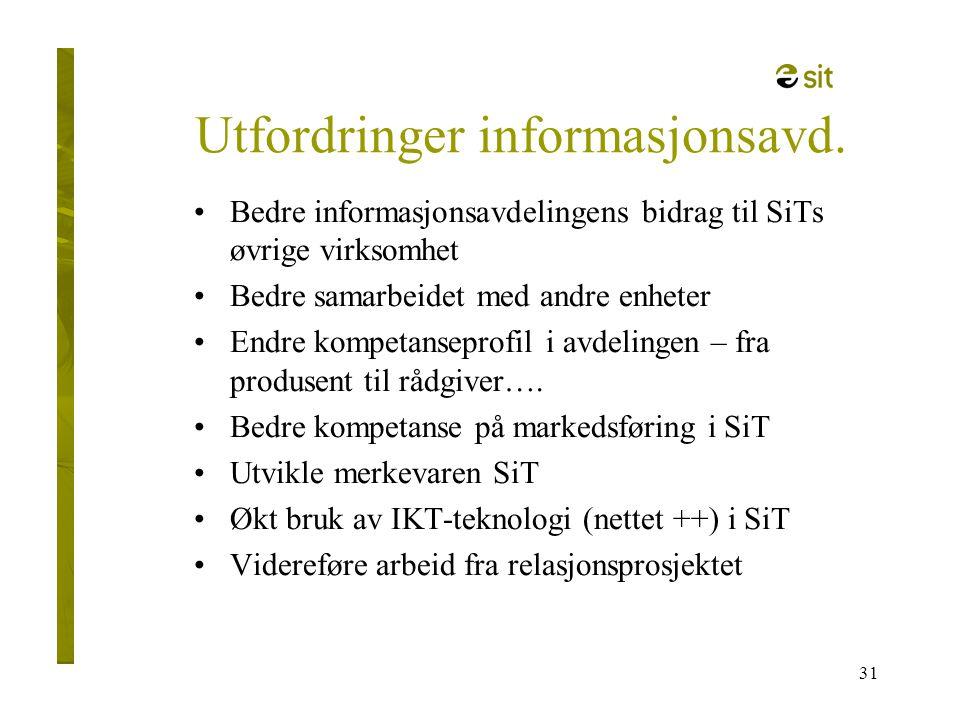 Utfordringer informasjonsavd.