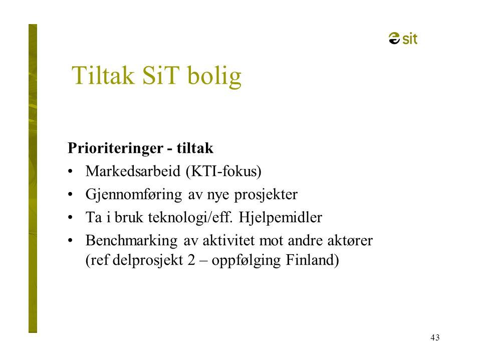 Tiltak SiT bolig Prioriteringer - tiltak Markedsarbeid (KTI-fokus)