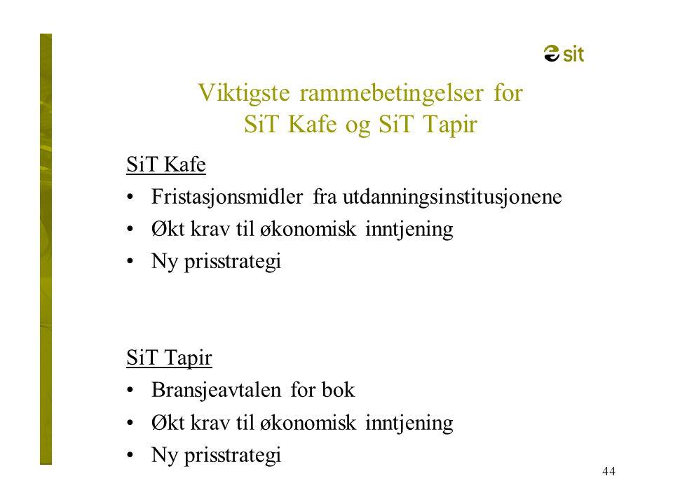 Viktigste rammebetingelser for SiT Kafe og SiT Tapir