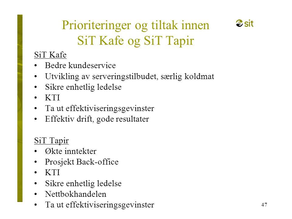 Prioriteringer og tiltak innen SiT Kafe og SiT Tapir