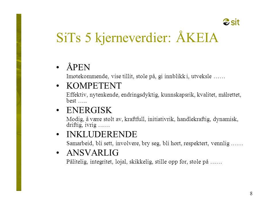 SiTs 5 kjerneverdier: ÅKEIA