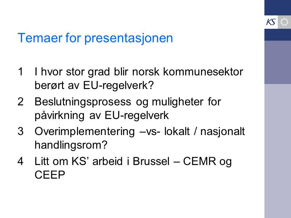 Temaer for presentasjonen