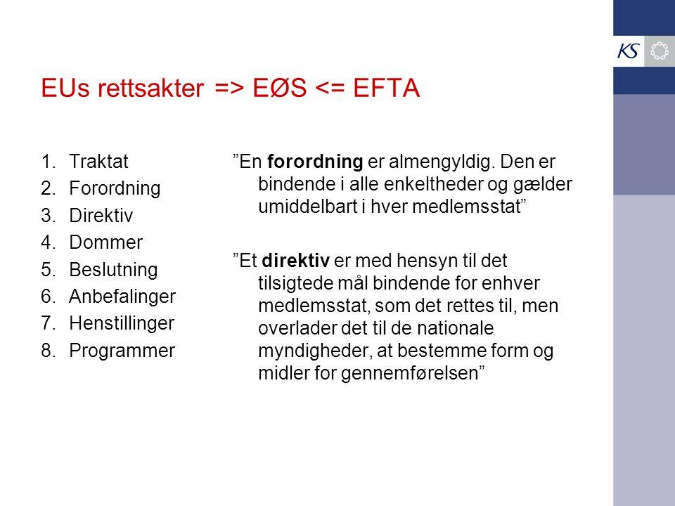 EUs rettsakter => EØS <= EFTA