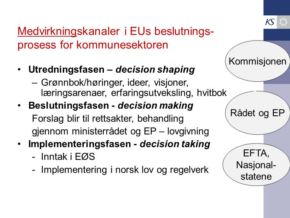 Medvirkningskanaler i EUs beslutnings-prosess for kommunesektoren