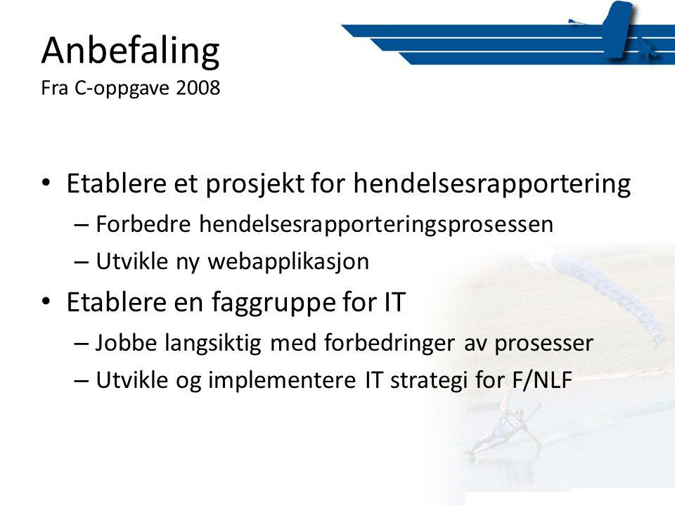 Anbefaling Fra C-oppgave 2008