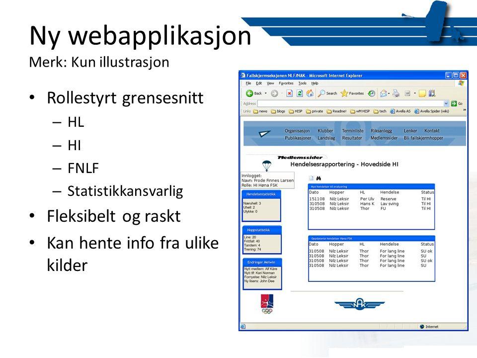 Ny webapplikasjon Merk: Kun illustrasjon