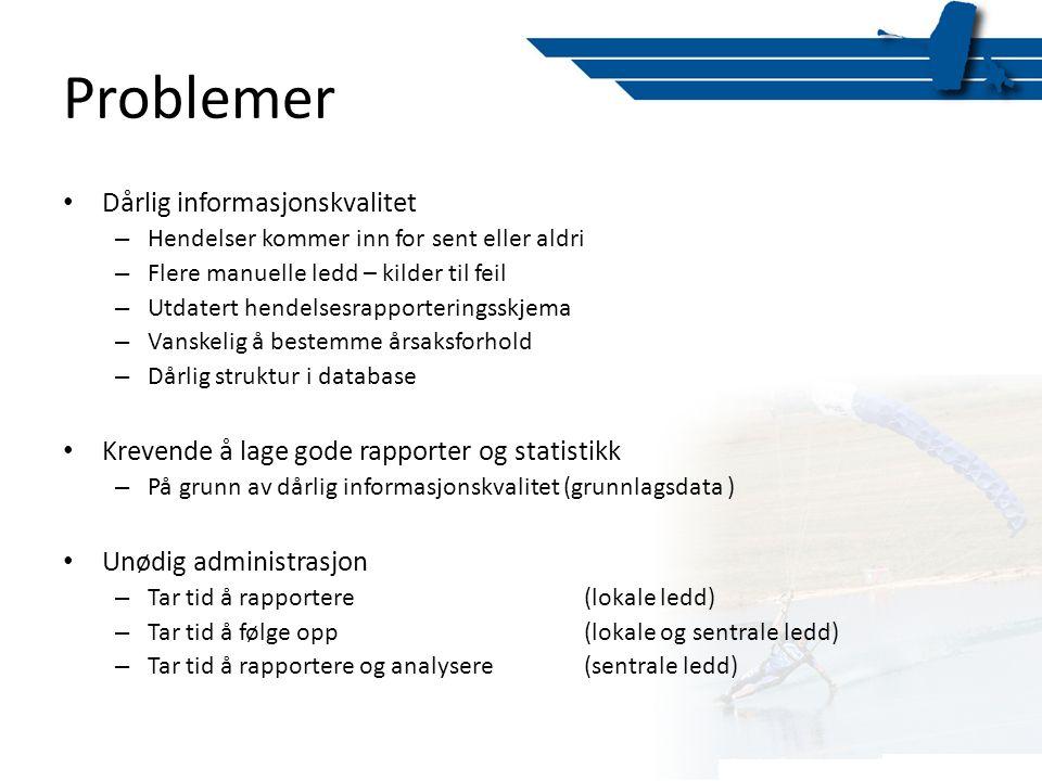 Problemer Dårlig informasjonskvalitet