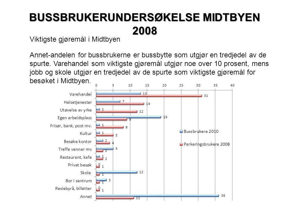 BUSSBRUKERUNDERSØKELSE MIDTBYEN 2008