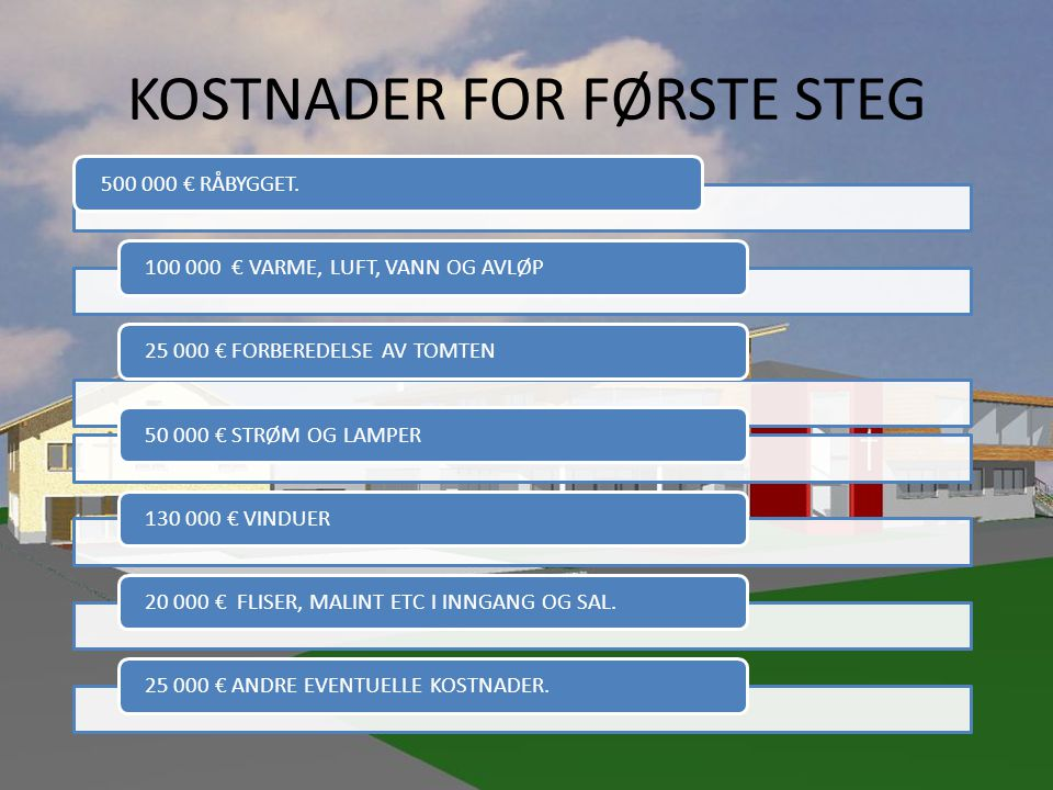KOSTNADER FOR FØRSTE STEG