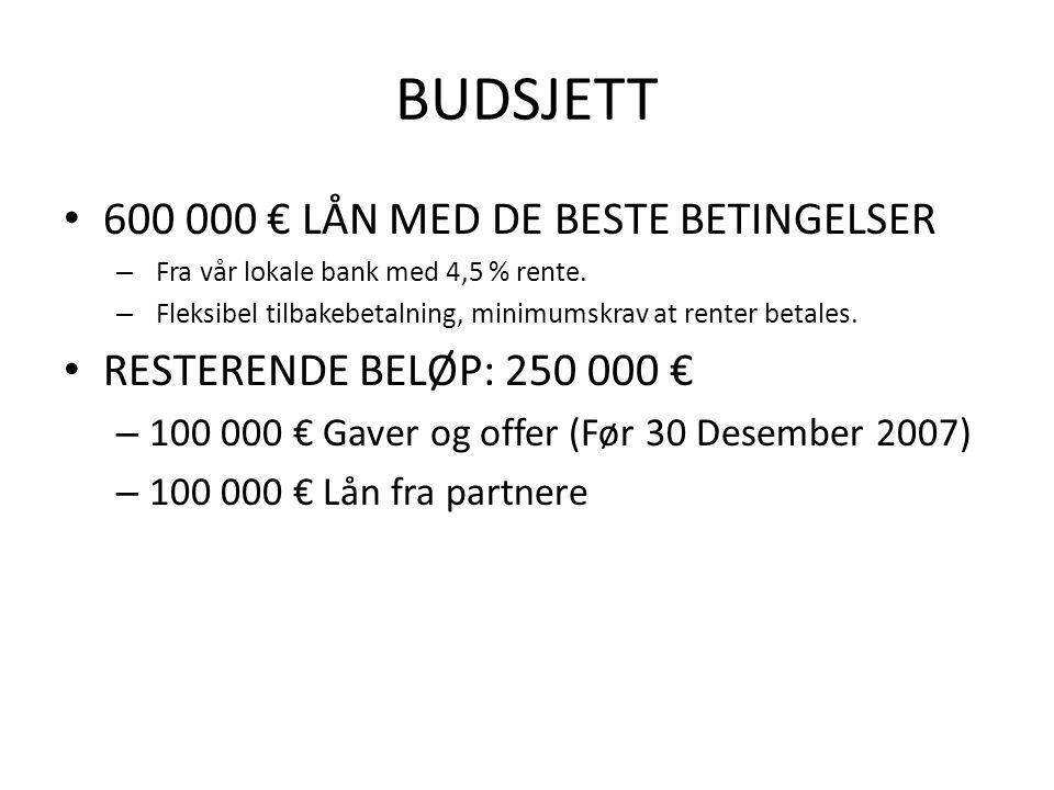 BUDSJETT 600 000 € LÅN MED DE BESTE BETINGELSER