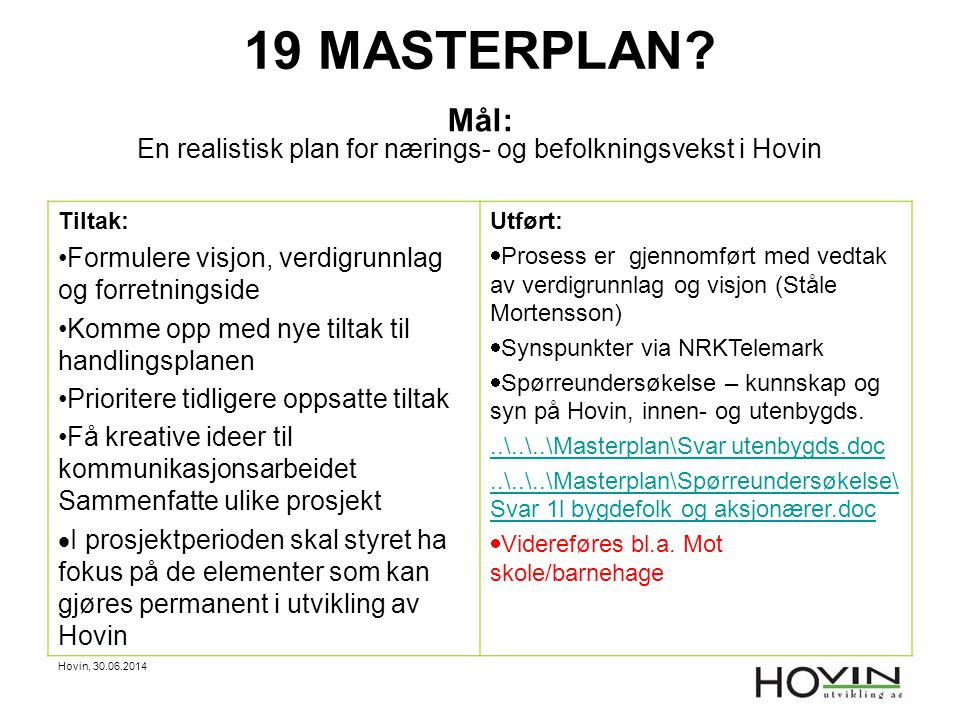En realistisk plan for nærings- og befolkningsvekst i Hovin