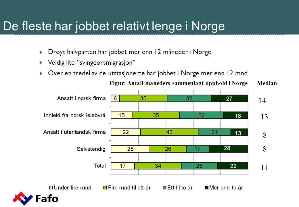 De fleste har jobbet relativt lenge i Norge