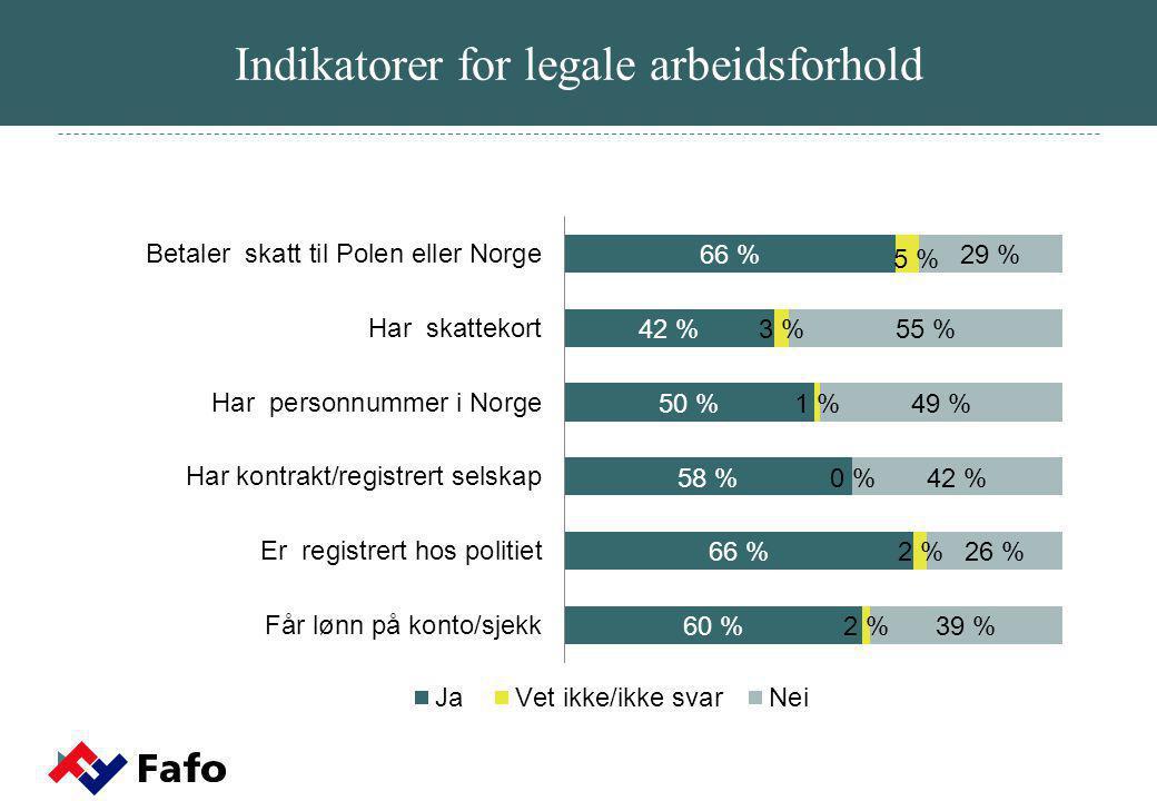 Indikatorer for legale arbeidsforhold