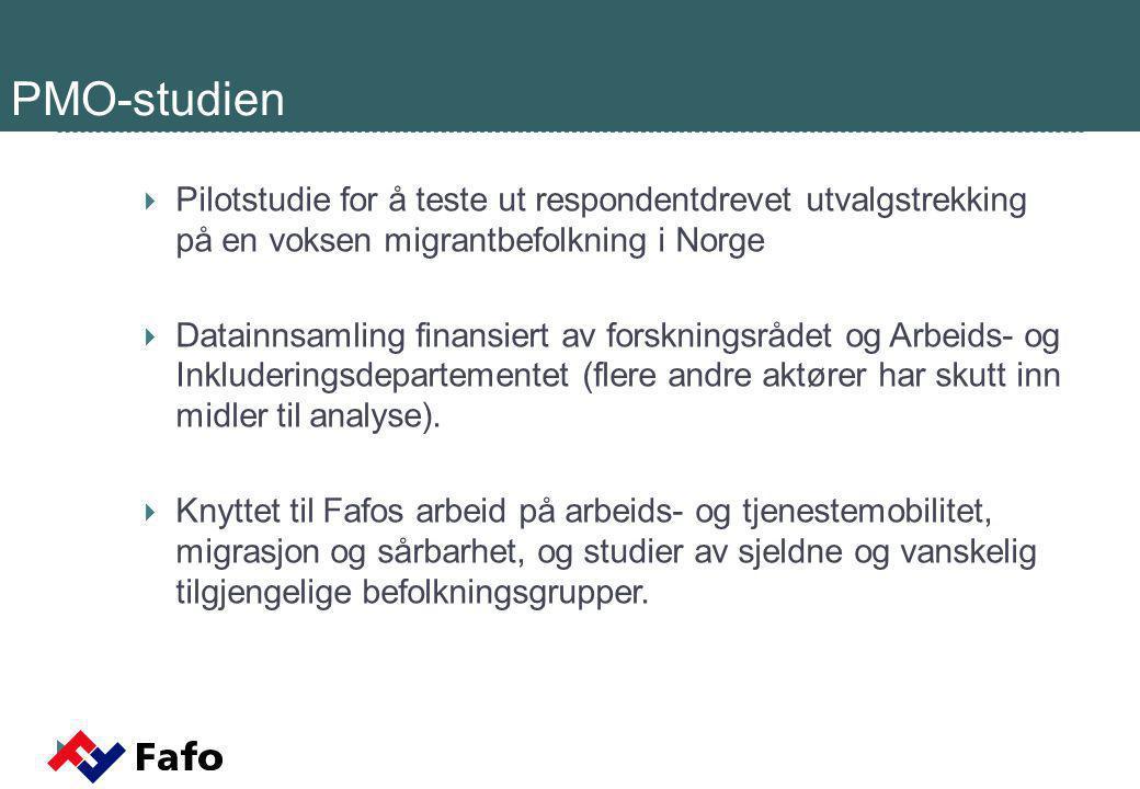 PMO-studien Pilotstudie for å teste ut respondentdrevet utvalgstrekking på en voksen migrantbefolkning i Norge.