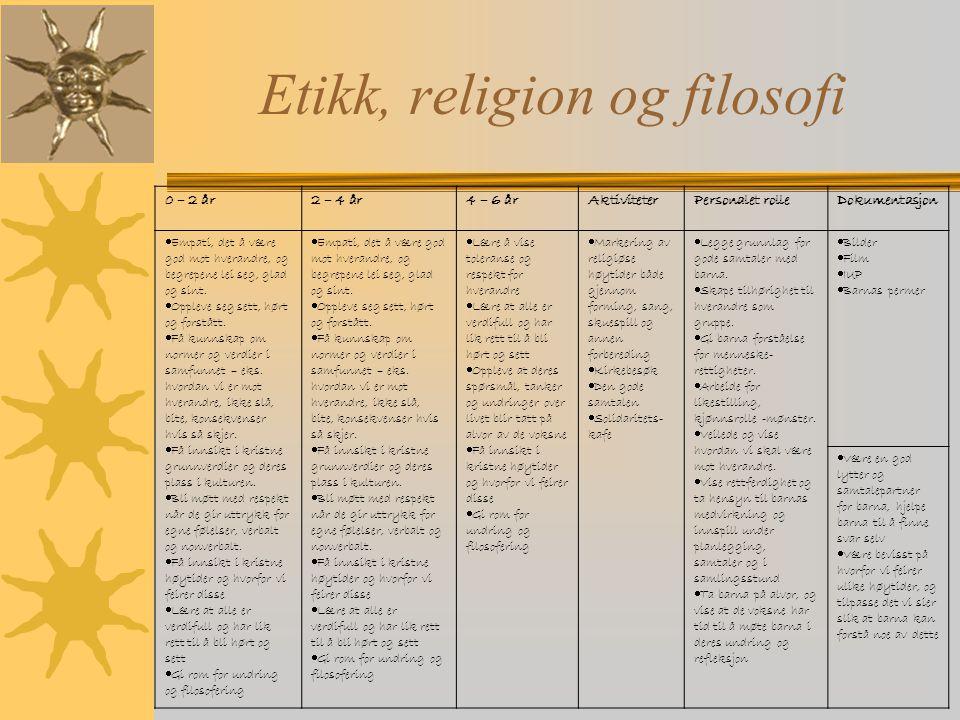 Etikk, religion og filosofi