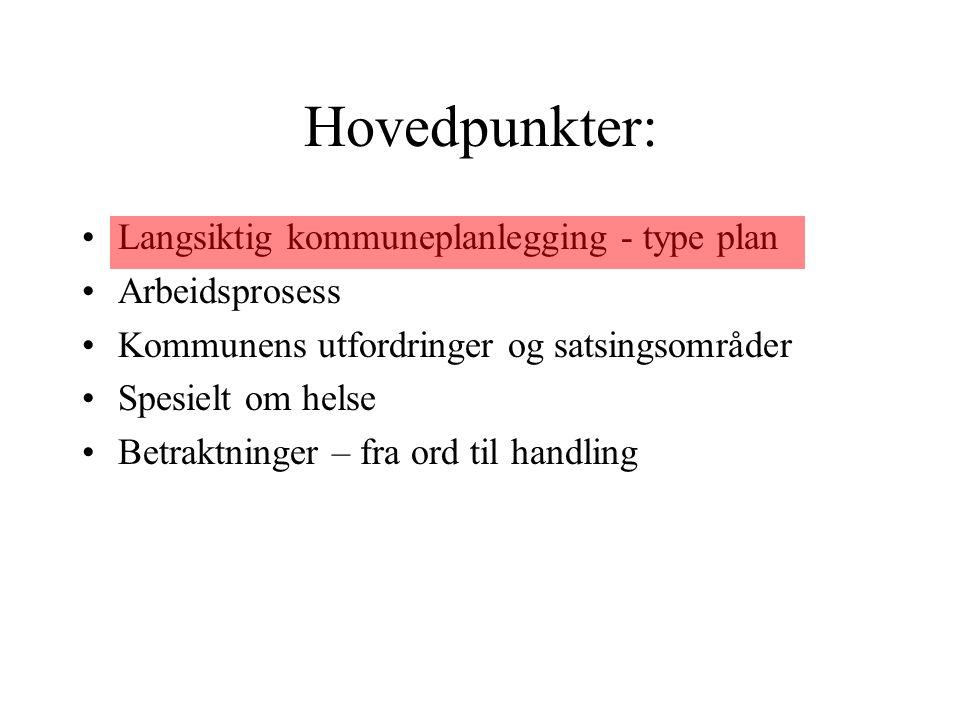 Hovedpunkter: Langsiktig kommuneplanlegging - type plan Arbeidsprosess