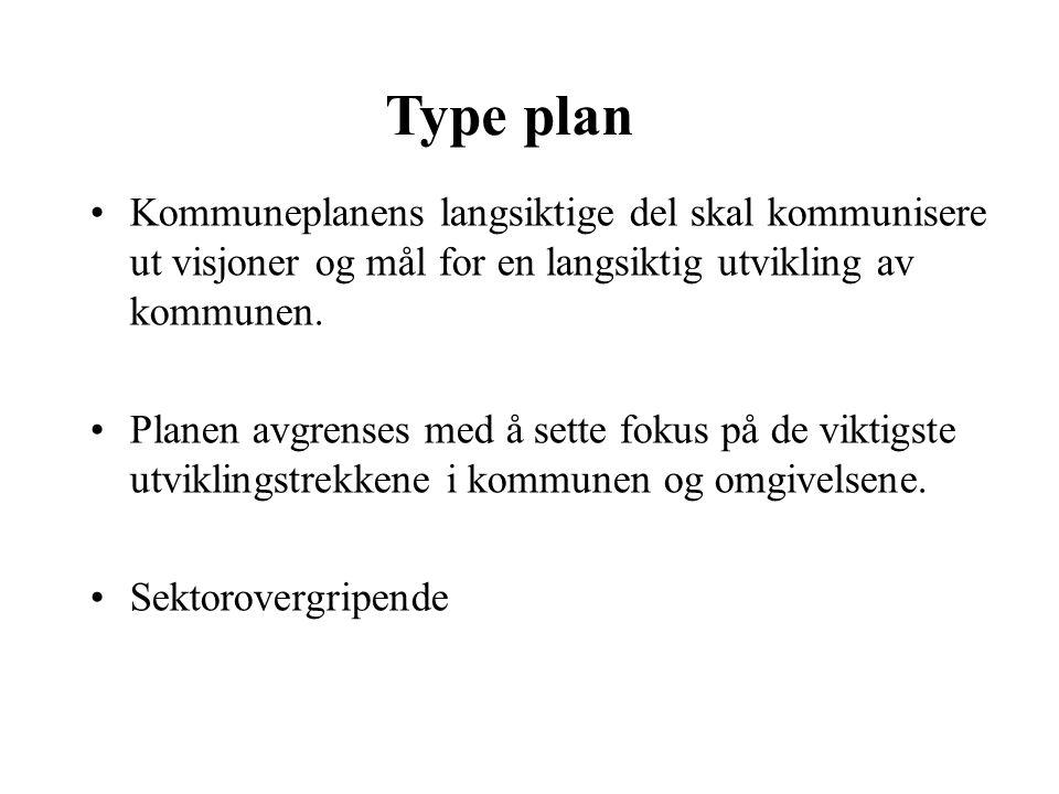 Type plan Kommuneplanens langsiktige del skal kommunisere ut visjoner og mål for en langsiktig utvikling av kommunen.