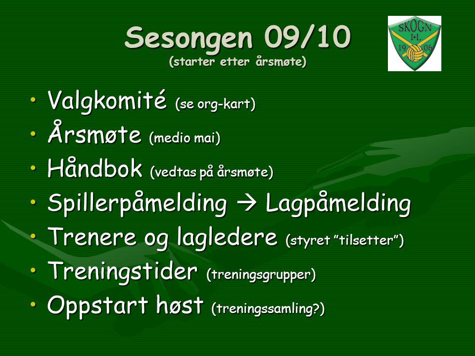 Sesongen 09/10 (starter etter årsmøte)