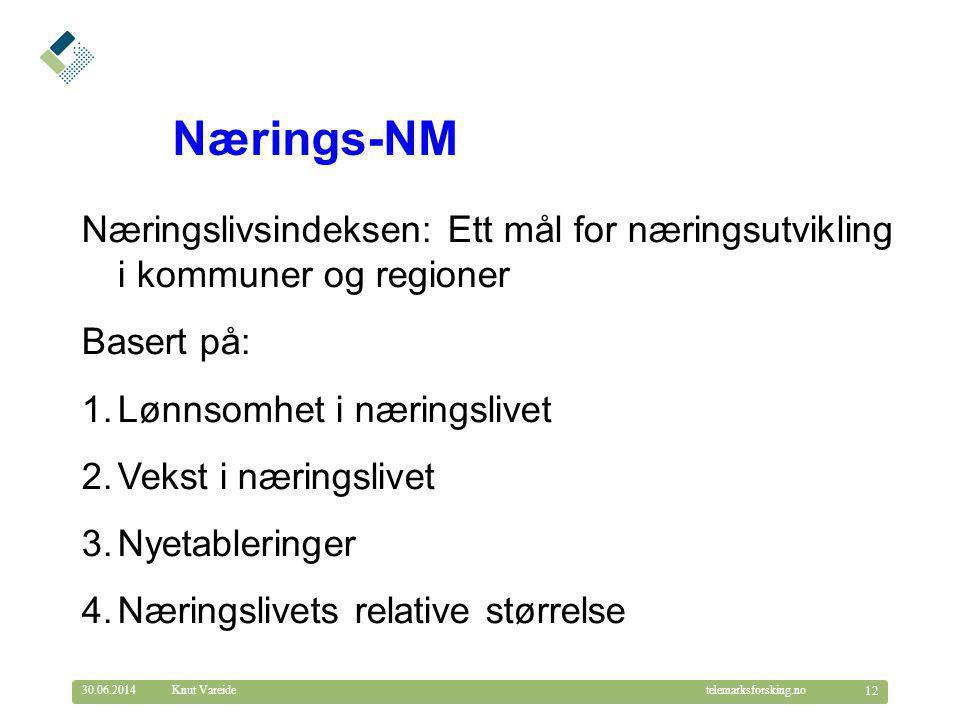 Nærings-NM Næringslivsindeksen: Ett mål for næringsutvikling i kommuner og regioner. Basert på: Lønnsomhet i næringslivet.