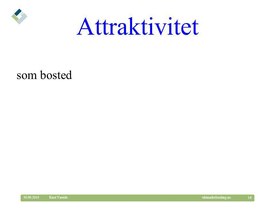 Attraktivitet som bosted 03.04.2017 Knut Vareide