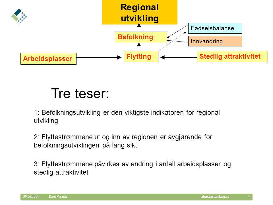 Tre teser: Regional utvikling Befolkning Flytting