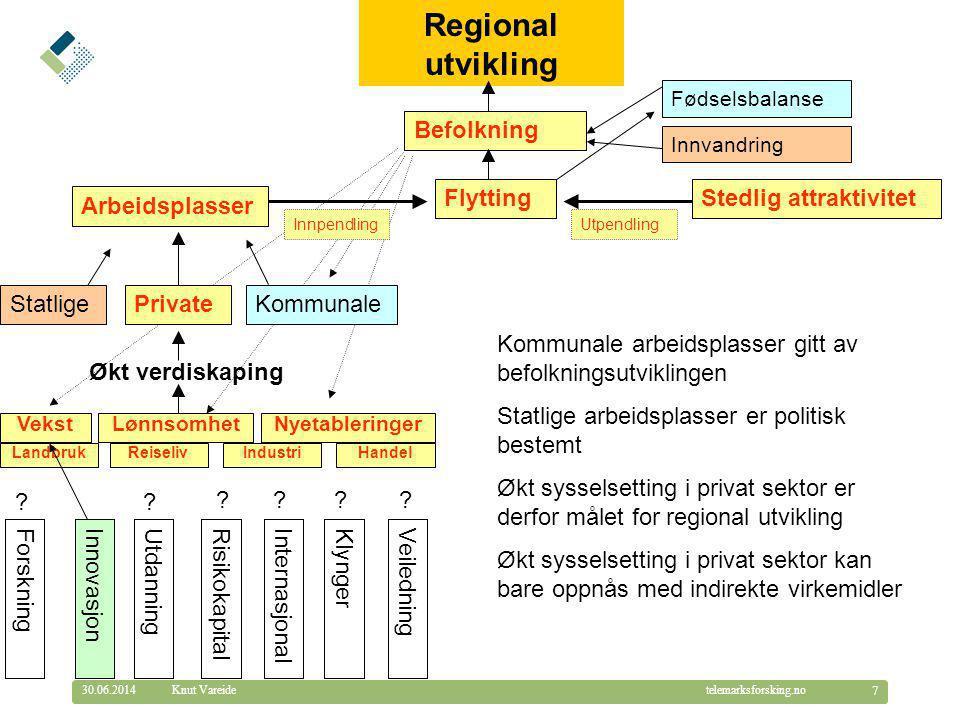 Regional utvikling Befolkning Flytting Stedlig attraktivitet