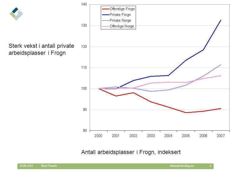 Sterk vekst i antall private arbeidsplasser i Frogn
